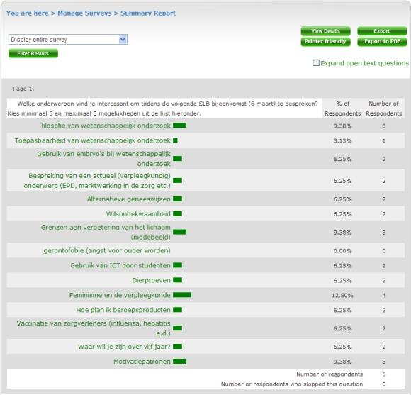 overzicht van reactie op e-survey. Feminisme en de verpleegkunde wint voorlopig.